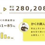 我が家の不要品に28万円の価値あり?メルカリの「みんなのかくれ資産」で診断してみた