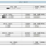 【終活】ようやく完成した、所有財産の一覧表。
